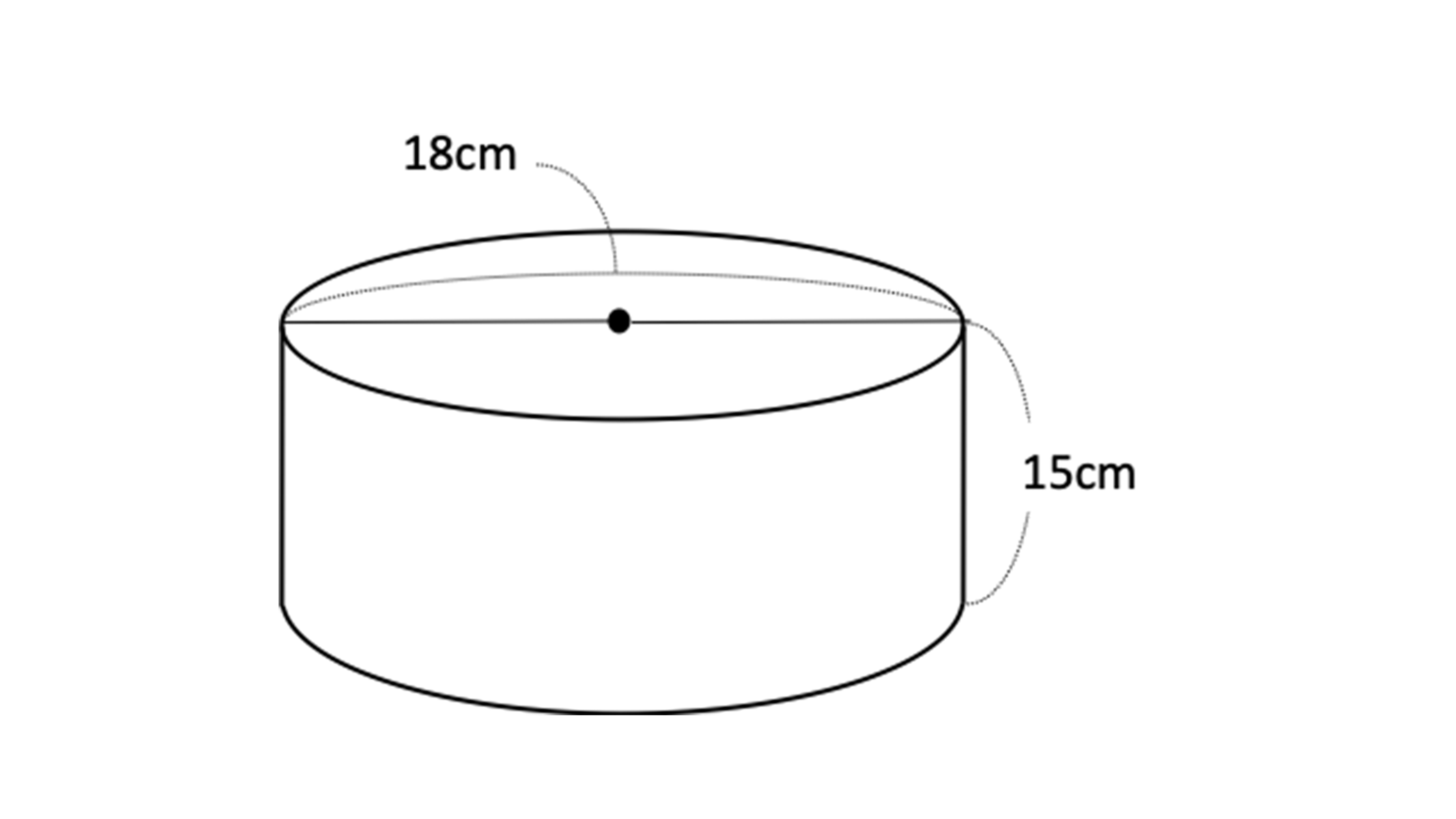 求め 円柱 表面積 方 の